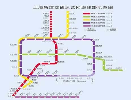 Transport in Shanghai - 称子英语 - 孙广趁英语教育教学工作室