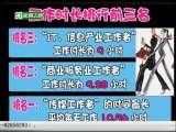 《美丽俏佳人》 2010-09-13 加班族护肤宝典