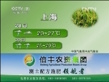 [农业气象]城市天气预报(20130628)