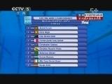 第15届世界游泳锦标赛 游泳预赛第6天 20130802