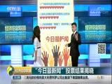 """[经济信息联播]""""今日最新闻""""投票结果揭晓"""