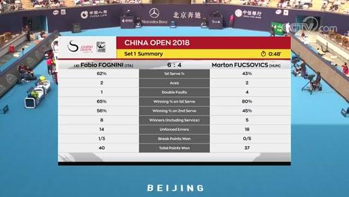 [中网]男单1/4决赛:弗格尼尼VS富乔维奇