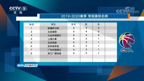 [体育晨报]完整版 20191111