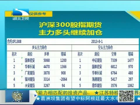 [吾股丰登]余毅 中小企业仍对经济形成拖累 政策预期加强 20130801