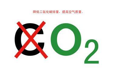 低碳环保资料_低碳环保生活小达人_1500字