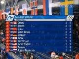 <a href=http://sports.cntv.cn/20100220/102360.shtml target=_blank>[冬奥会]女子冰壶循环赛最新赛果及排名</a>