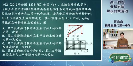 高一物理:分解方法解決曲線運動 00:41:26