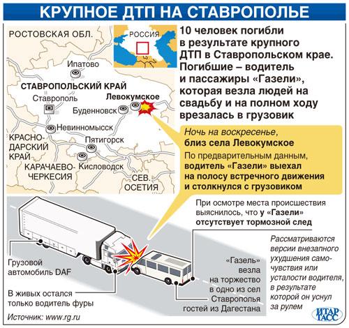 Крупное ДТП на Ставрополье