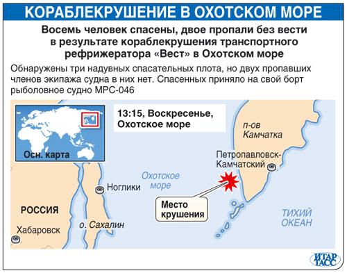 Кораблекрушение в Охотском море