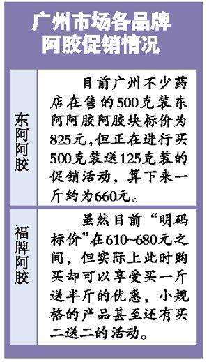 广州品牌阿胶价格明涨暗降 百元以下的难含驴胶