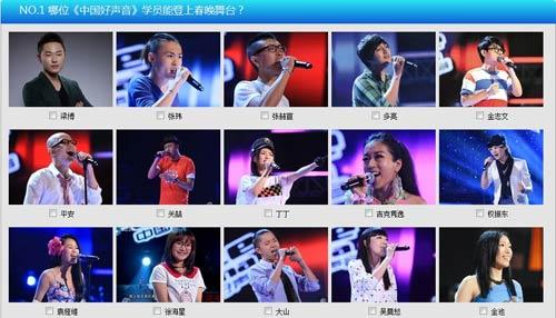 NO.1 哪位《中国好声音》学员能登上春晚舞台?