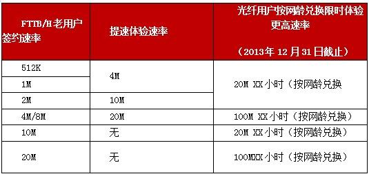 中国联通门户主页