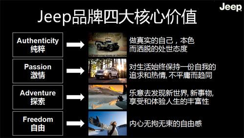 试驾大切诺基3.0