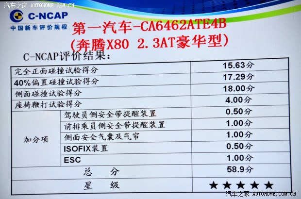 奔腾一汽奔腾奔腾X802013款 2.3L 自动豪华型