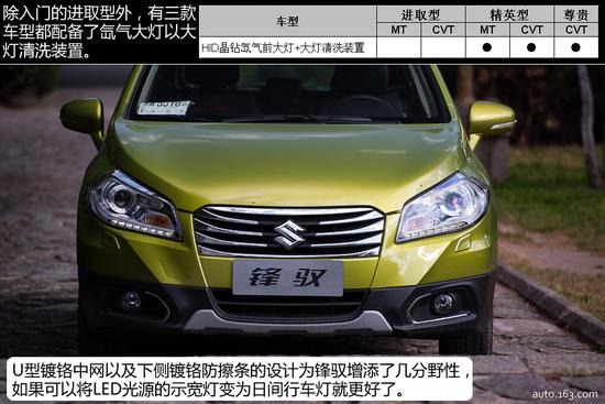 五款入门级合资SUV推荐 最低价格不到9万
