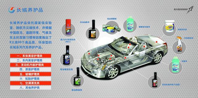 长城润滑油明星产品闪耀广州汽车改装展