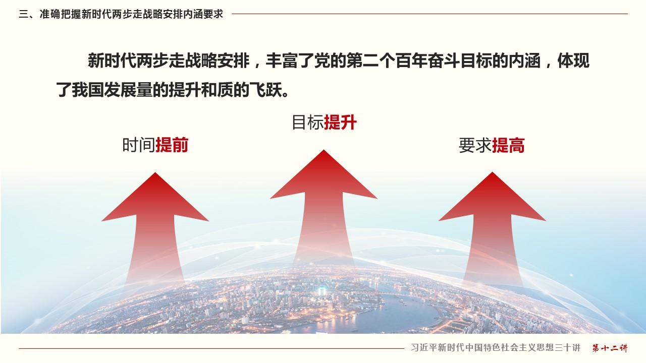 中国 地图 电子 版