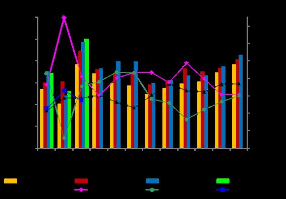 2019年工业经济基调_...质量发展的四川工业答卷 -图片新闻 四川省经济和信息化厅