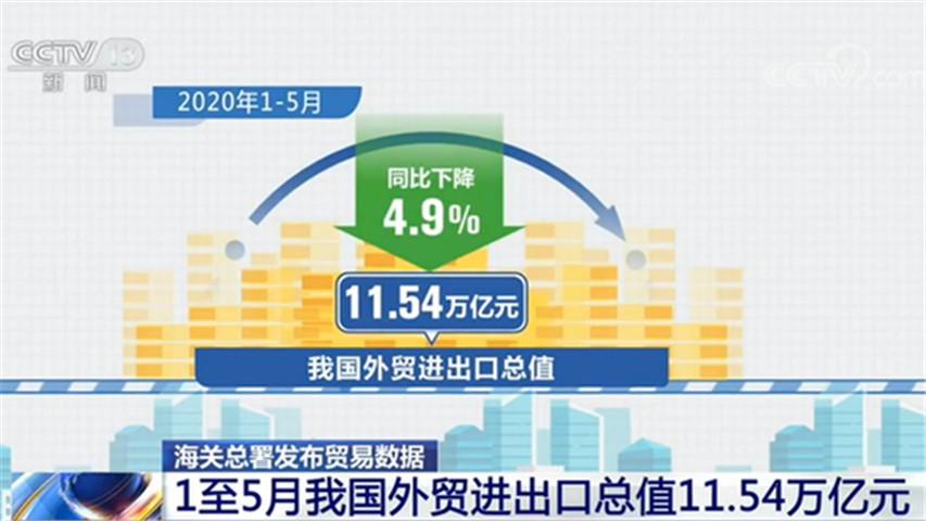 海关总署公布 1月-5月我国外贸进出口总值11.54万亿元