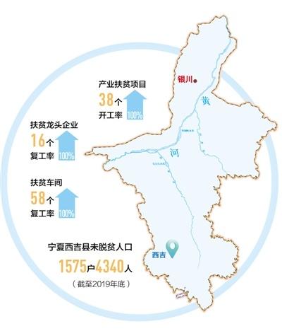 人民日报头版导读关注的宁夏这个县,4340名老乡如何顺利脱贫?