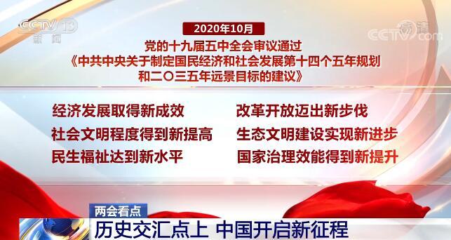 【两会看点】历史交汇点上 中国开启新征程