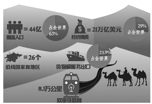 规模经济_经济效益