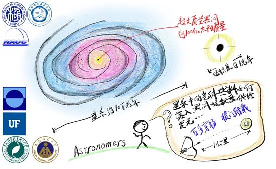漫画:姜鹏