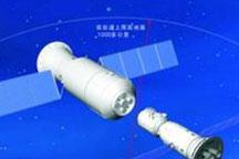Rendezvous of Shenzhou-8 and Tiangong-1