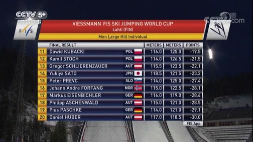 2019-20赛季跳台滑雪世界杯 芬兰拉赫蒂站 男子个人大跳台 第二场 20200305