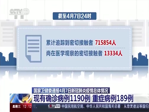 [新闻30分]国家卫健委通报4月7日新冠肺炎疫情总体情况 新增确诊62例 境外输入59例 本土3例