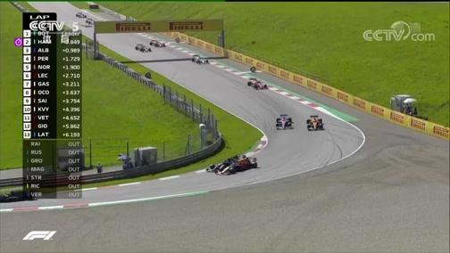 [F1]博塔斯夺世界一级方程式锦标赛奥地利站冠军