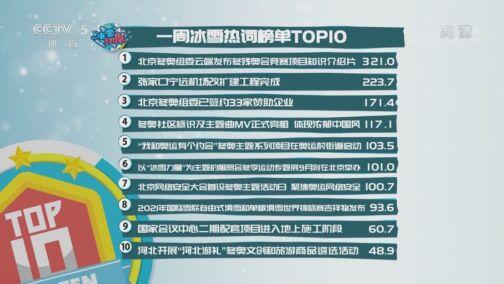 [北京2022]一周冰雪热词榜单TOP10