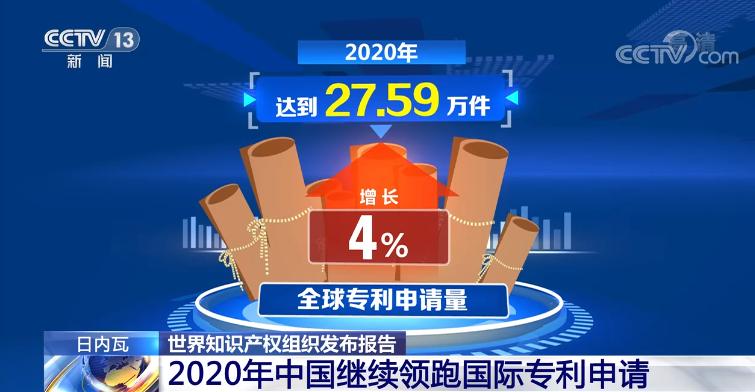 中国持续领跑全球专利申请量 成绩斐然