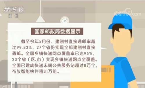 国家邮政局:建制村直接通邮率超过99.83%