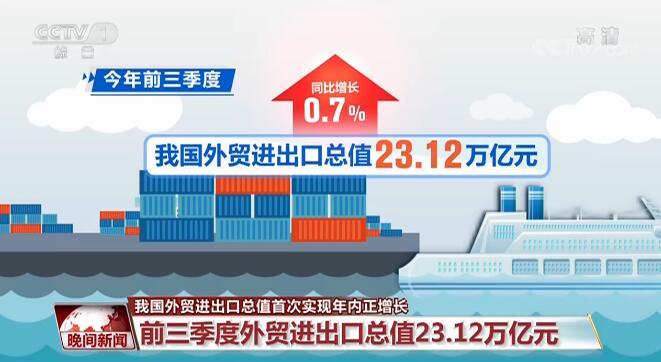今年前三季度我国外贸态势良好 进出口总值首次实现年内正增长