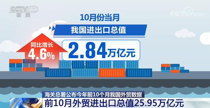 今年前10个月我国外贸进出口连续5个月实现正增长