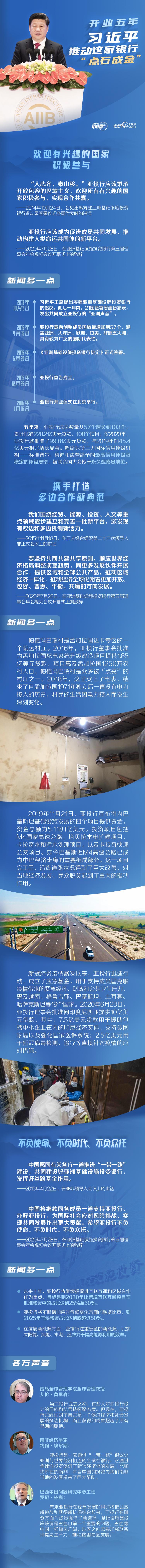 """联播+丨开业五年 习近平推动这家银行""""点石成金"""""""