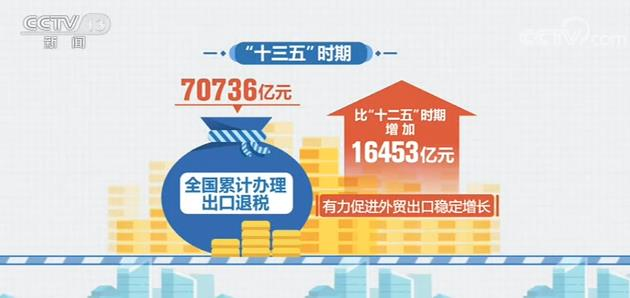 外贸出口稳定增长 全国累计办理出口退税70736亿元