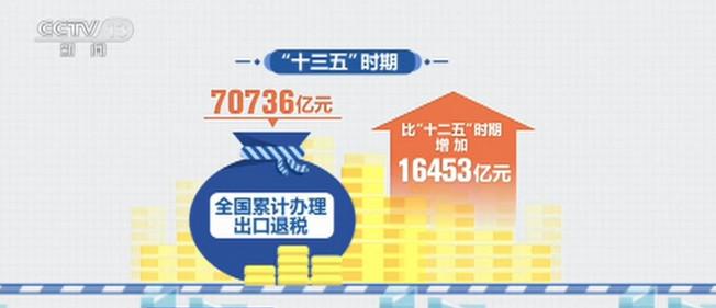 2020年全年办理出口退税14549亿元 促进外贸出口稳定增长
