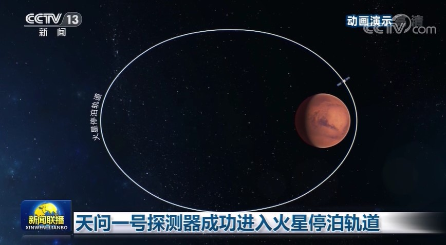 天问一号探测器成功进入火星停泊轨道 距离火星最近280公里、最远5.9万公里的椭圆形轨道