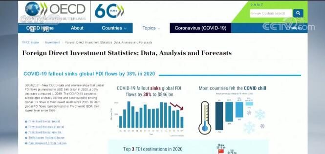 经合组织公布数据 去年中国吸引投资逆势增长为全球第一