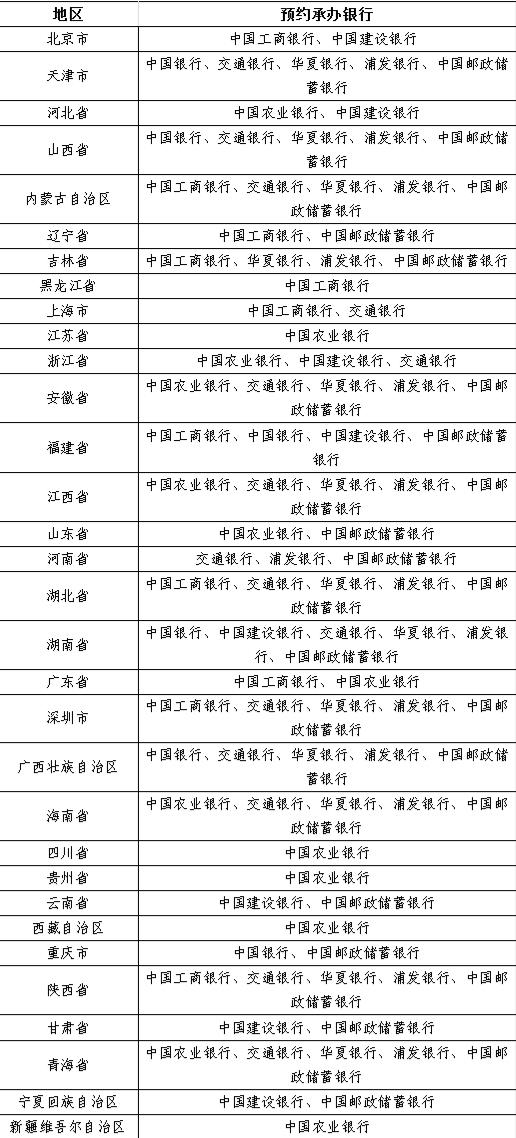 央行将发行中国共产党成立100周年纪念币一套插图14